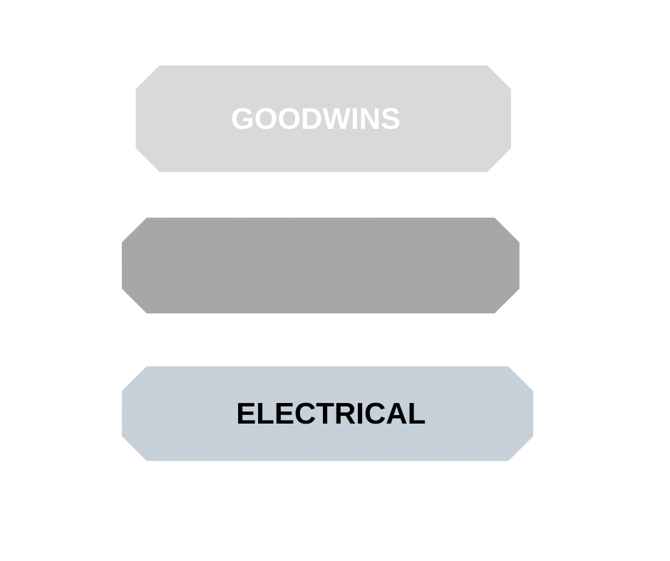Goodwins Electrical
